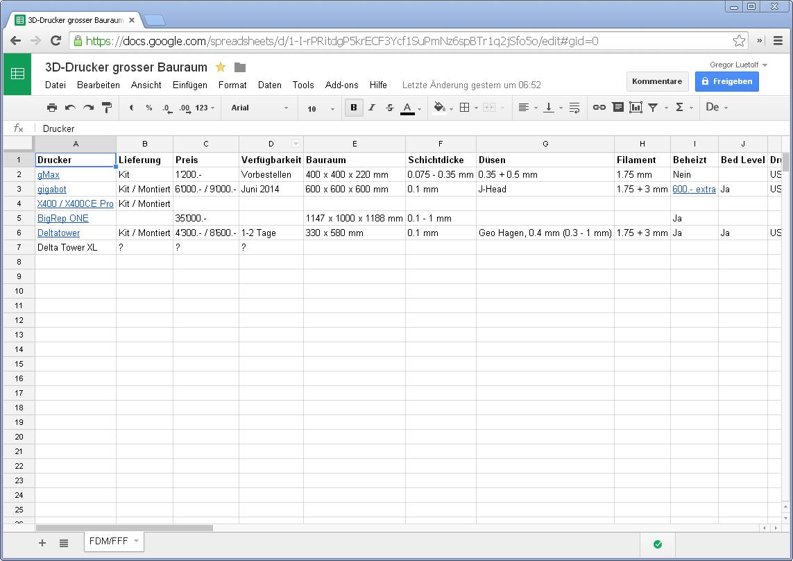 Screenshot des Google Spreadsheets mit der Zusammenstellung einiger grosser FDM-Drucker
