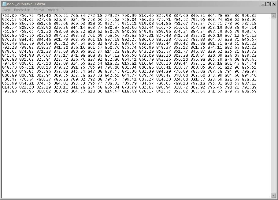 Screenshot des Inhalts der TXT-Datei welche die Höhenpunkte enthält