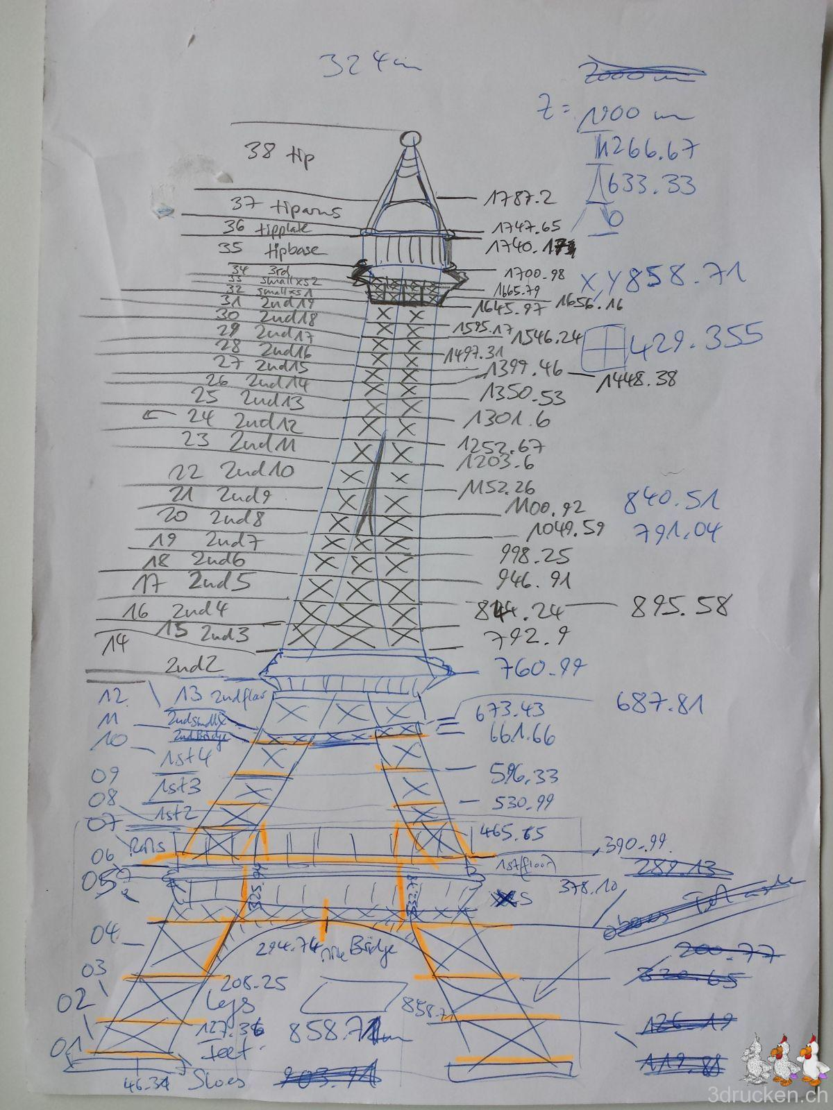 Foto des Planungspapiers für unser Projekt Eiffelturm